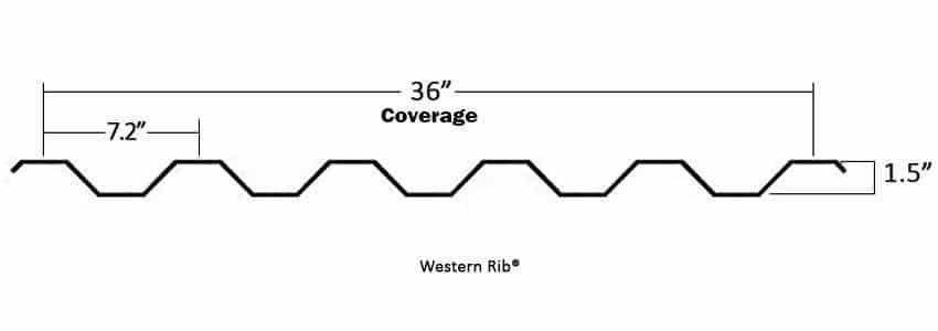 Western Rib®