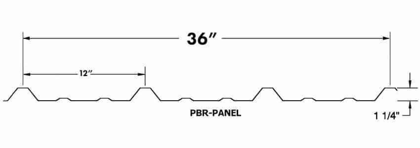 PBR Panel